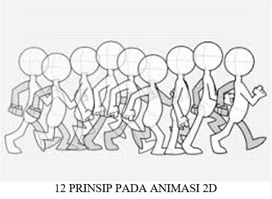 PRINSIP – PRINSIP YANG ADA PADA ANIMASI 2D